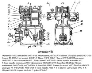 компрессор-ФВ6
