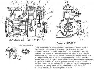 компрессор-1ПБ10