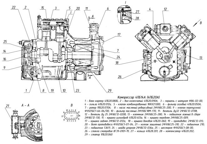 компрессор-4ПБ20-А
