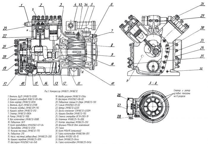 компрессор-2фубс12