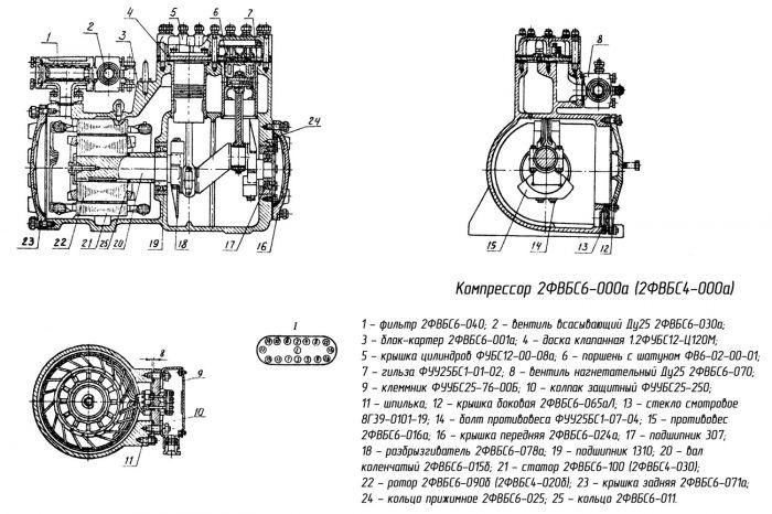 Холодильный компрессор 2ФВБС6 (2ФВБС4)