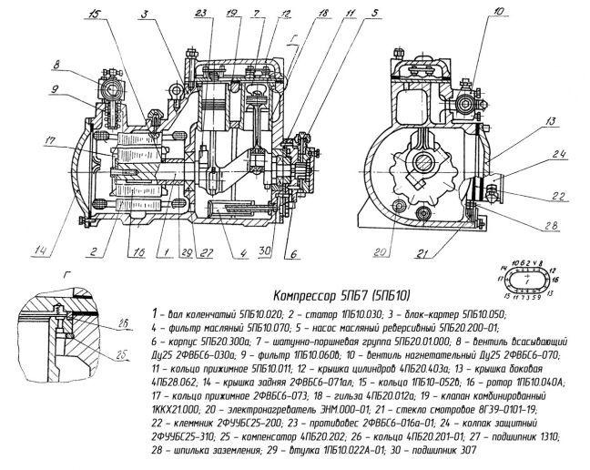 Холодильный компрессор 5ПБ7 (5ПБ10)