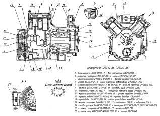 компрессор-4ПБ20-АК