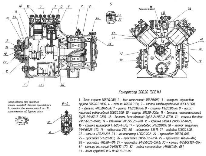 Холодильный компрессор 5ПБ20 (5ПБ14)
